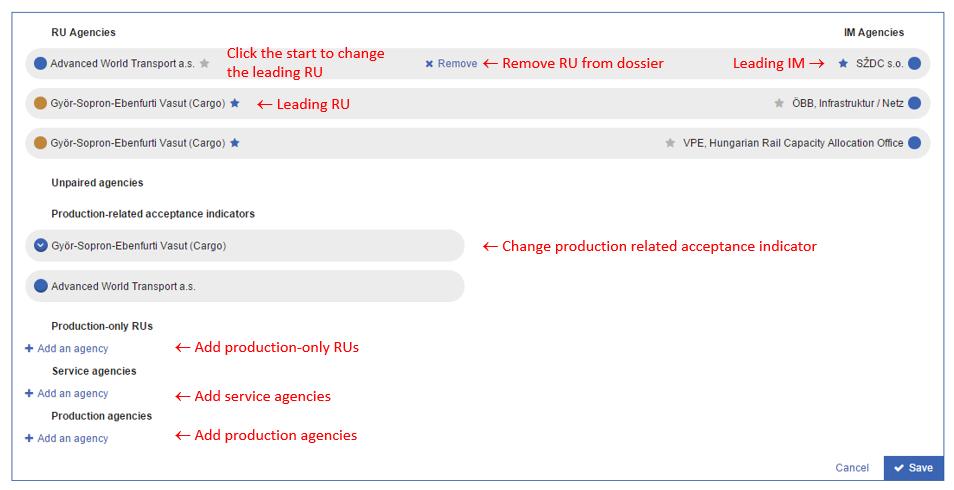 Edit agencies (RUs)