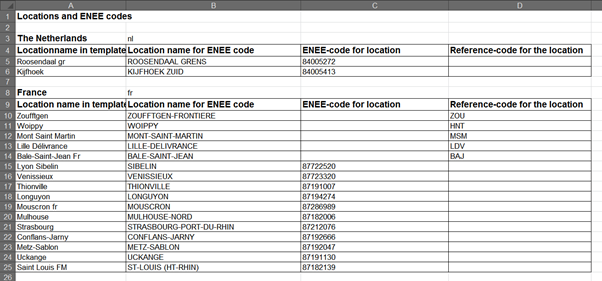 ENEE Reference Codes sheet